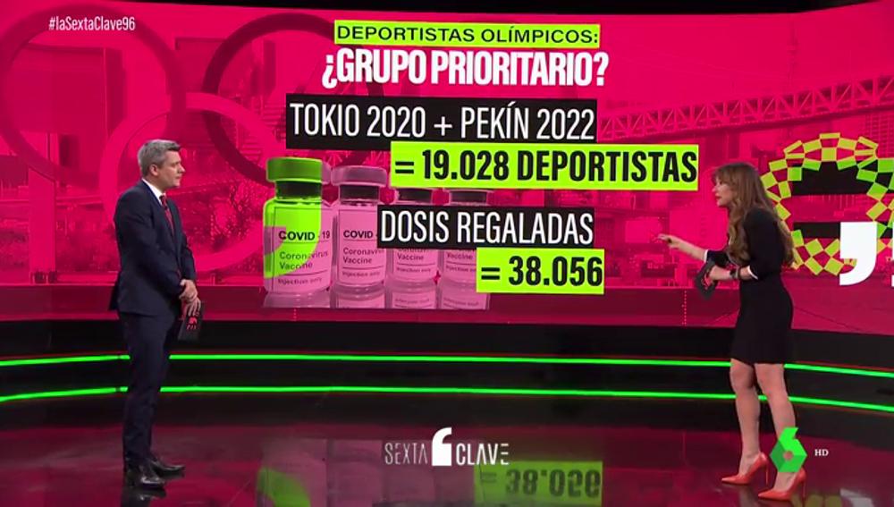 ¿Regalar dos dosis por cada olímpico vacunado? El plan de vacunación del COI de cara a los JJOO de Tokio