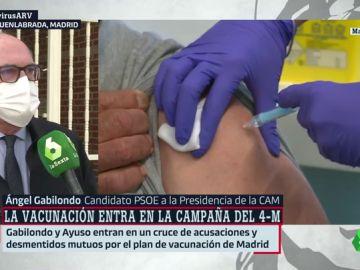 Gabilondo ARV