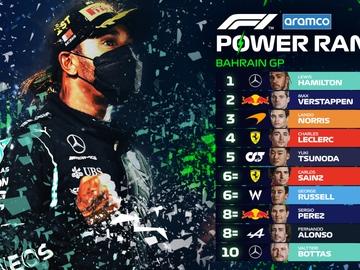Ranking de pilotos en Baréin