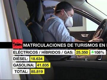 Las matriculaciones de coches híbridos y eléctricos se disparan en marzo hasta superar a los de diésel