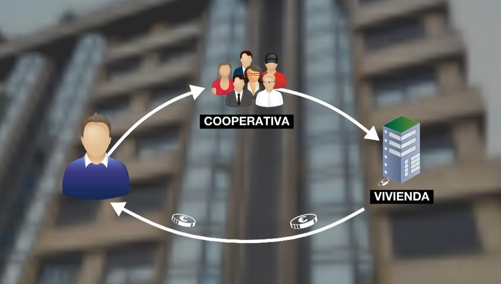 El edificio colaborativo y sostenible en el que las casas se ceden
