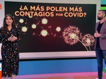 Alergias en tiempos de coronavirus: Boticaria García te da las claves para diferenciar los síntomas