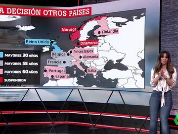 La decisión de otros países sobre Astrazeneca