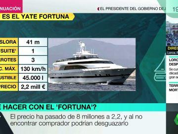 Con suite y 41 metros de eslora: así es el 'Fortuna', el lujoso yate que perteneció al rey emérito y que nadie quiere comprar
