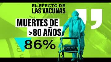 Descenso de muertes en mayores de 80 años vacunados